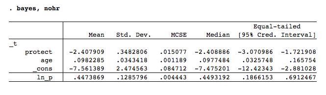 Parametric survival models
